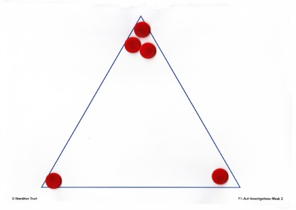 Children often find an empty page daunting when beginning an investigation. The triangle frames the attempted variations, providing a scaffold of sorts on which to build their learning.